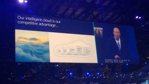 Microsoft Ingelligent Cloud